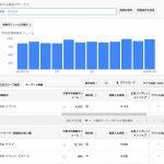 キーワードプランナーで月間検索ボリュームを従来通り閲覧する方法