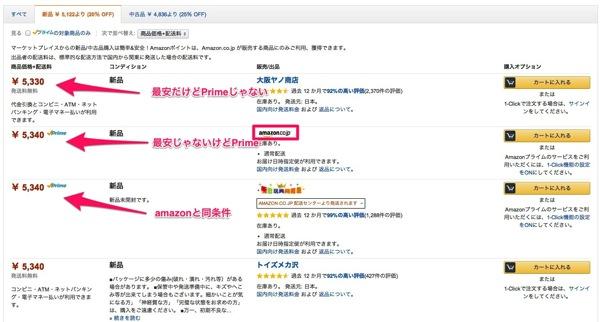 amazonで商品を販売する時は商品によって売り方を変える必要がある